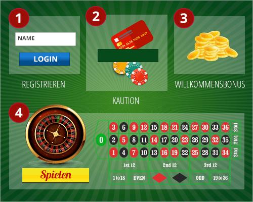 lotto spielen in warburg